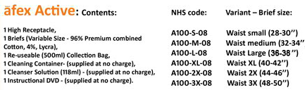 Afex Active Contents & NHS Codes