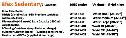 Afex Sedentary Contents & NHS Codes